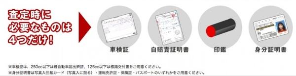 査定に必要な書類